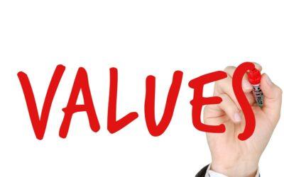 Methoden der Unternehmensbewertung